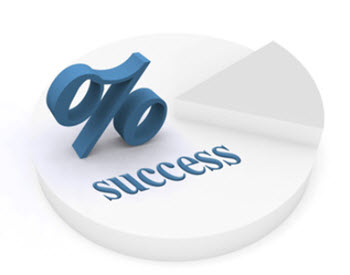 Binary options trading success rate